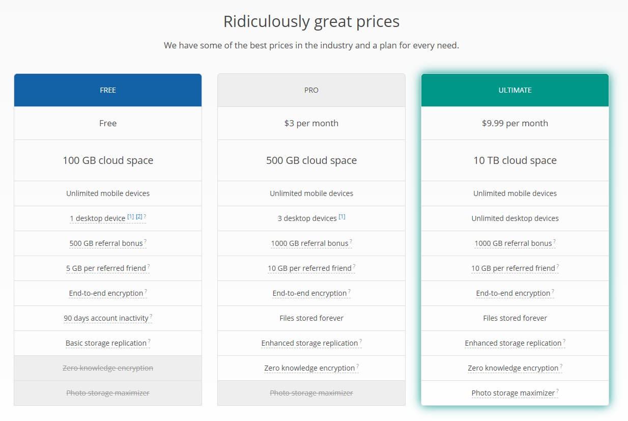 The Best Cloud Storage Services Beside Googleone Icloud